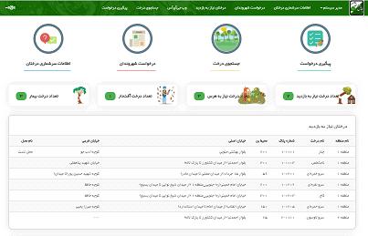 حامی درخت-سیستم تحت وب مدیریت اطلاعات درختان